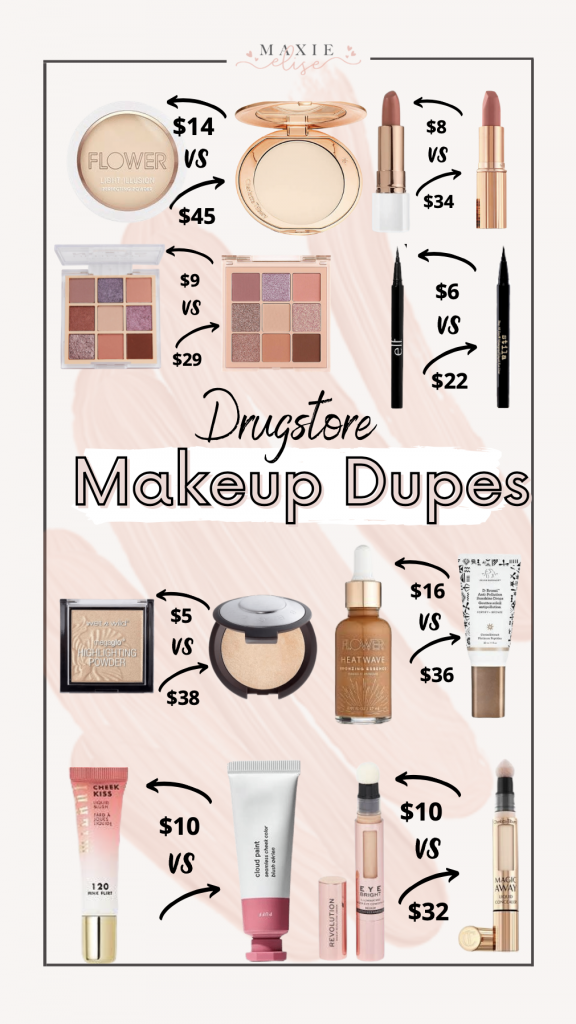 Affordable Drugstore Makeup Dupes for High End Products; the best drugstore makeup; Anastasia makeup dupe; Huda Beauty eyeshadow dupe